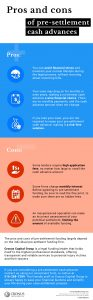 Infographis: Pros and cons of pre-settlement cash advances