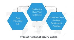 The Pros of Personal Injury Loans